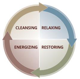 healing-process3