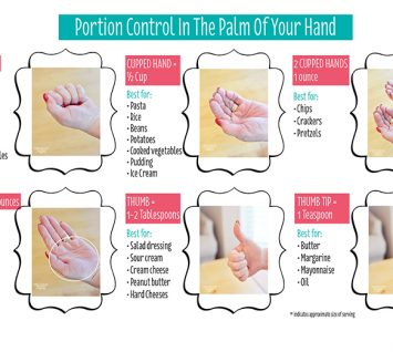 Portion-control
