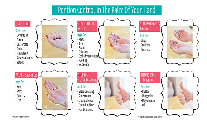 Portion Distortion Part Two